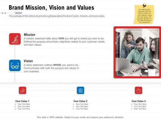 Product Relaunch And Branding Brand Mission Vision And Values Ppt Pictures Styles PDF