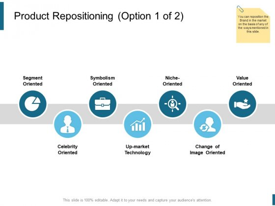 Product Repositioning Technology Ppt PowerPoint Presentation Model Slide