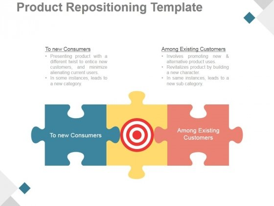 Product Repositioning Template Ppt PowerPoint Presentation Designs