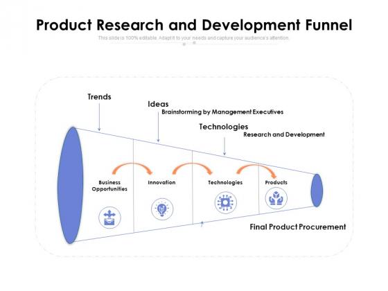 Product Research And Development Funnel Ppt PowerPoint Presentation Slides Portrait PDF
