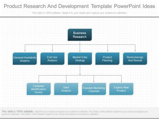 Product Research And Development Template Powerpoint Ideas