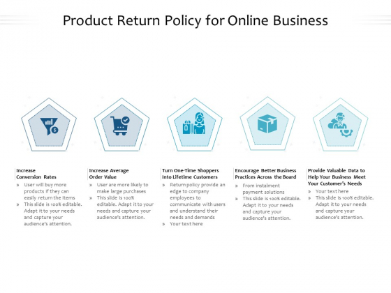 Product Return Policy For Online Business Ppt PowerPoint Presentation Gallery Samples PDF