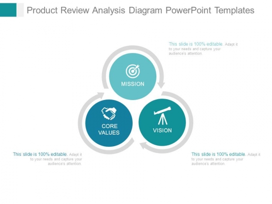 Product Review Analysis Diagram Powerpoint Templates