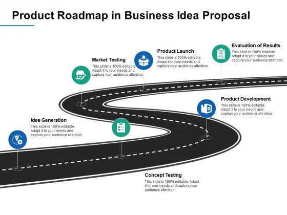 Product Roadmap In Business Idea Proposal Ppt PowerPoint Presentation Professional Good