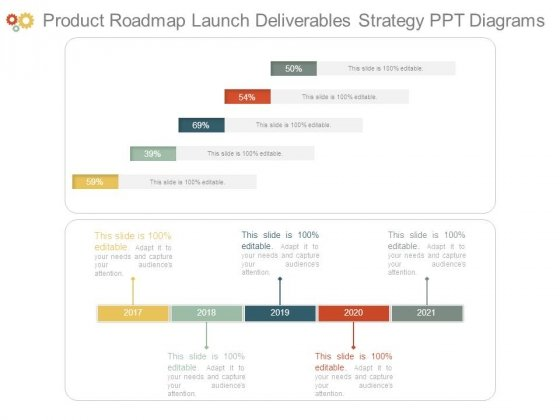 Product Roadmap Launch Deliverables Strategy Ppt Diagrams