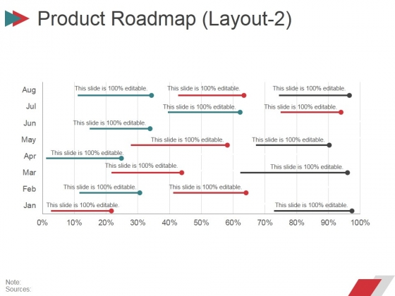 Product Roadmap Layout2 Ppt PowerPoint Presentation Infographic Template Clipart