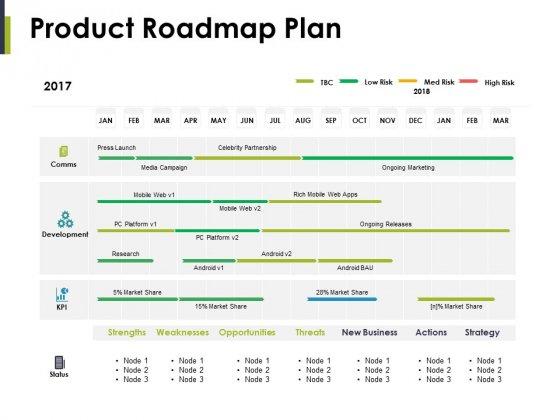 Product Roadmap Plan Ppt PowerPoint Presentation Gallery Images