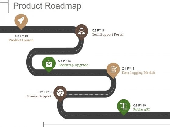 Product Roadmap Ppt PowerPoint Presentation Ideas Graphics