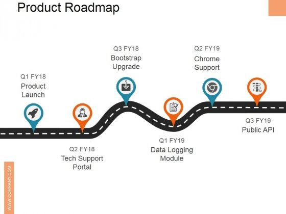 Product Roadmap Ppt PowerPoint Presentation Ideas Grid