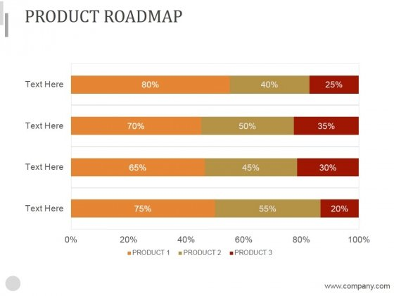 Product Roadmap Ppt PowerPoint Presentation Inspiration