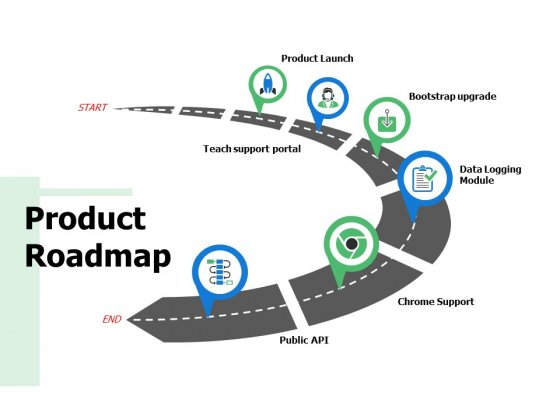 Product Roadmap Ppt PowerPoint Presentation Inspiration Vector