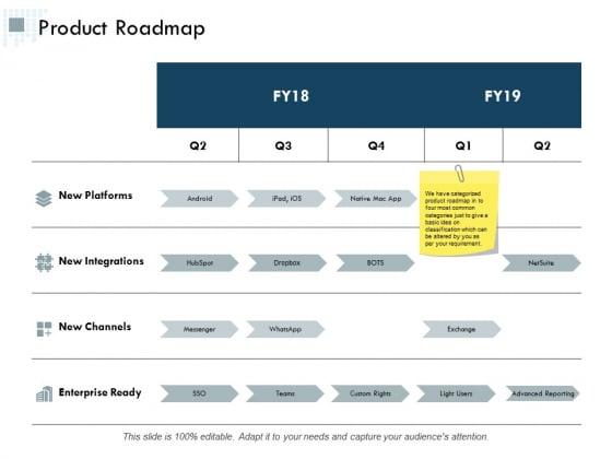 Product Roadmap Ppt Powerpoint Presentation Slides Aids