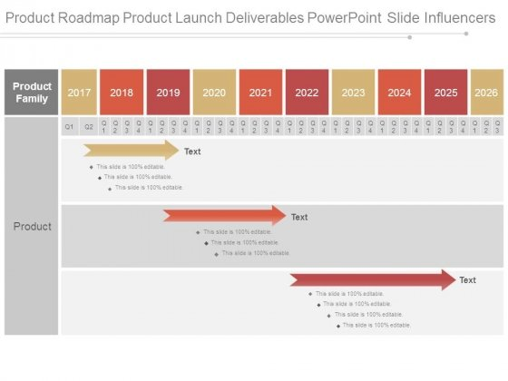 Product Roadmap Product Launch Deliverables Powerpoint Slide Influencers