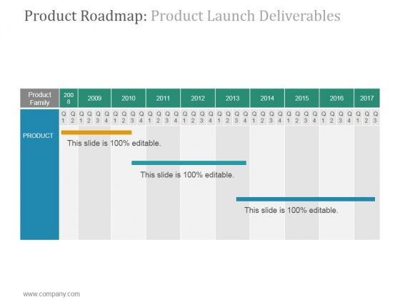 Product Roadmap Product Launch Deliverables Slide Ppt PowerPoint Presentation Background Images
