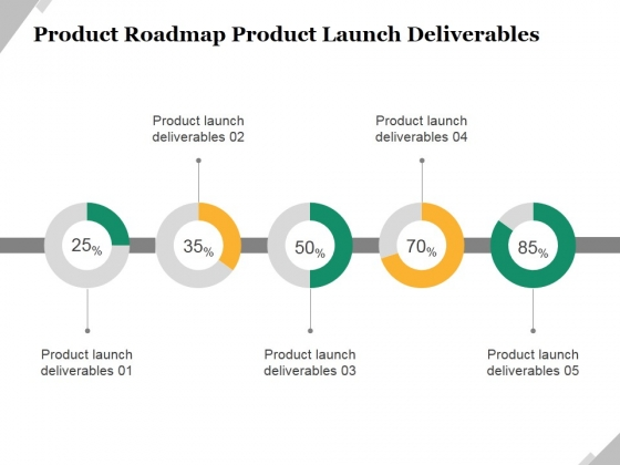 Product Roadmap Product Launch Deliverables Template 1 Ppt PowerPoint Presentation Show Display