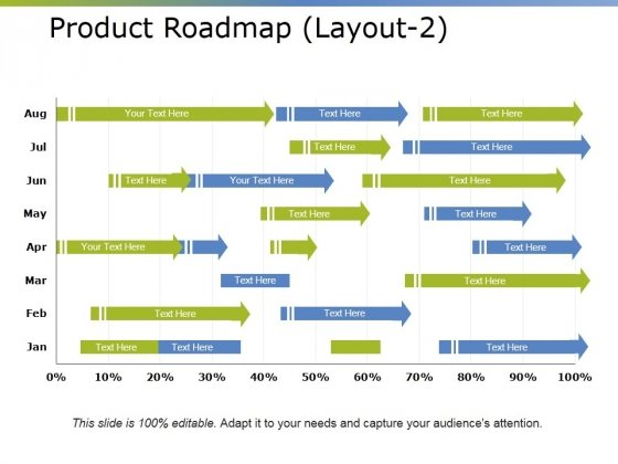 Product Roadmap Template 1 Ppt PowerPoint Presentation Layouts Templates