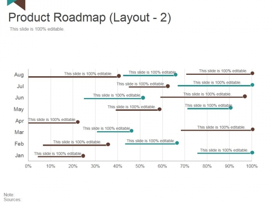 Product Roadmap Template 2 Ppt PowerPoint Presentation File Graphics Pictures