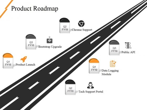 Product Roadmap Template 2 Ppt PowerPoint Presentation File Slides