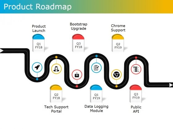 technology roadmap powerpoint template
