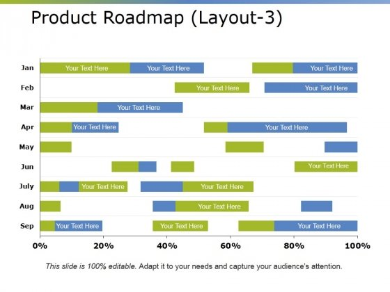 product roadmap template 2 ppt powerpoint presentation outline