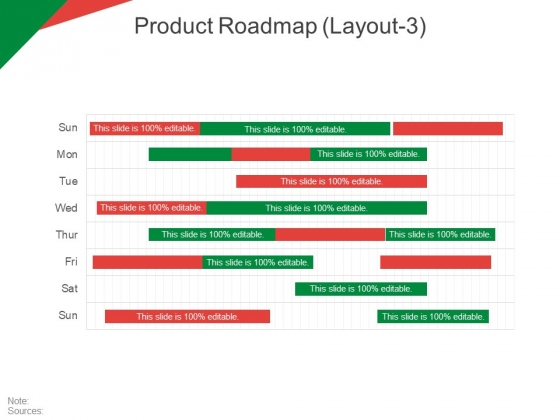 Product Roadmap Template 3 Ppt Powerpoint Presentation
