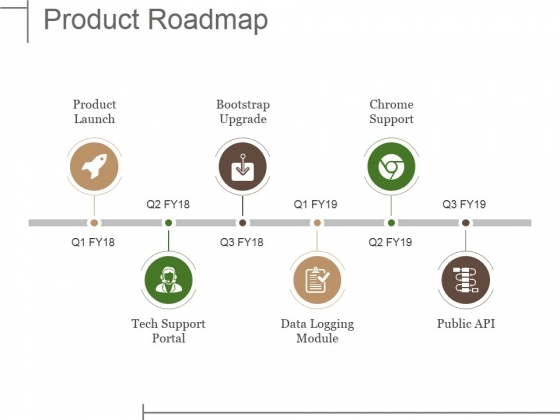 Product Roadmap Template Ppt PowerPoint Presentation Infographics Template