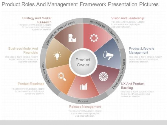 Product Roles And Management Framework Presentation Pictures