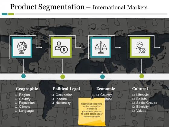 Product Segmentation International Markets Ppt PowerPoint Presentation Styles Layout