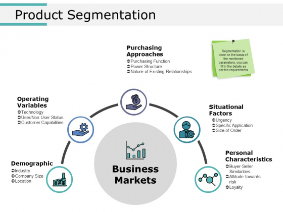 Product Segmentation Template Ppt PowerPoint Presentation Show Skills