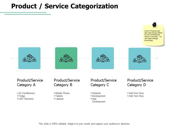 Product Service Categorization Development Ppt PowerPoint Presentation Outline Sample