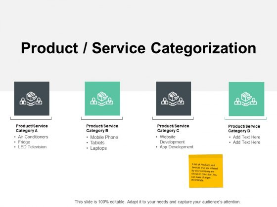 Product Service Categorization Ppt PowerPoint Presentation Gallery Graphic Tips