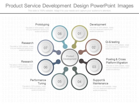 Product Service Development Design Powerpoint Images
