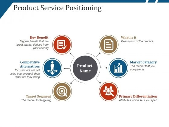 Product Service Positioning Ppt PowerPoint Presentation File Layout