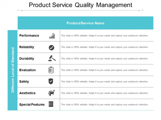 Product Service Quality Management Ppt PowerPoint Presentation Layouts Designs Download