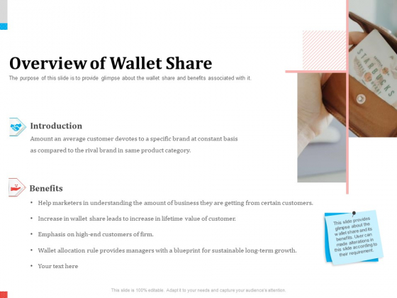 Product Share In Customer Wallet Overview Of Wallet Share Formats PDF