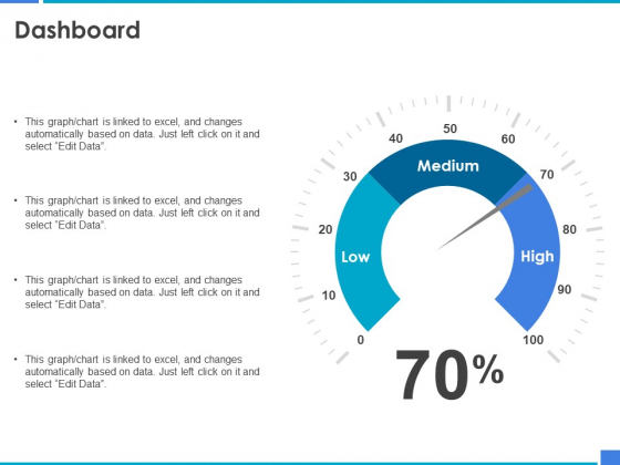 Product Strategy And Product Management Implementation Dashboard Ppt Gallery Designs PDF