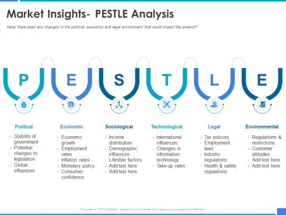 Product_Strategy_And_Product_Management_Implementation_Market_Insights_Pestle_Analysis_Ppt_Outline_Picture_PDF_Slide_1