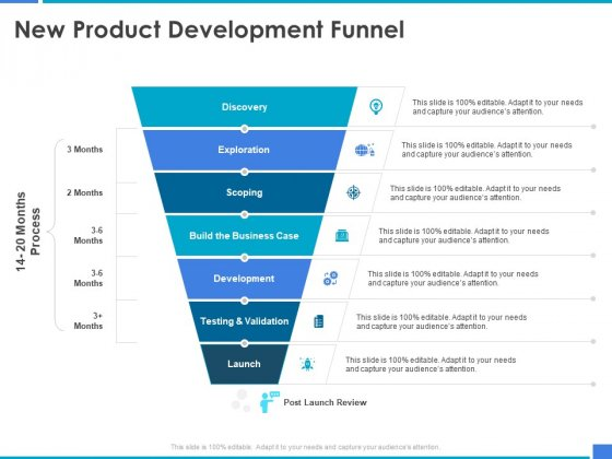 Product Strategy And Product Management Implementation New Product Development Funnel Ppt Show Background Designs PDF