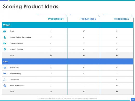Product_Strategy_And_Product_Management_Implementation_Ppt_PowerPoint_Presentation_Complete_Deck_With_Slides_Slide_25