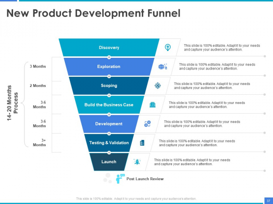 Product_Strategy_And_Product_Management_Implementation_Ppt_PowerPoint_Presentation_Complete_Deck_With_Slides_Slide_37