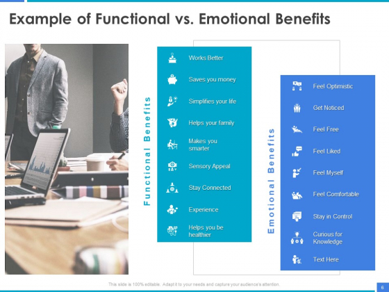 Product_Strategy_And_Product_Management_Implementation_Ppt_PowerPoint_Presentation_Complete_Deck_With_Slides_Slide_6