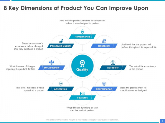 Product_Strategy_And_Product_Management_Implementation_Ppt_PowerPoint_Presentation_Complete_Deck_With_Slides_Slide_8