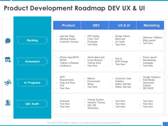 Product Strategy And Product Management Implementation Product Development Roadmap Dev Ux And UI Ppt Icon Graphic Images PDF