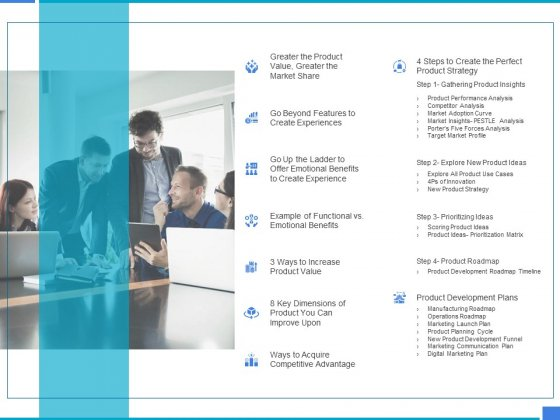 Product Strategy And Product Management Implementation Table Of Contents Ppt File Graphics Pictures PDF