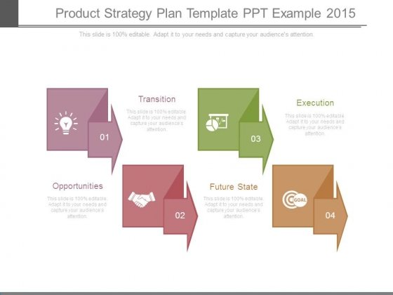 Product Strategy Plan Template Ppt Example 2015