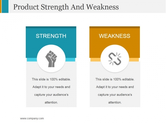 Product Strength And Weakness Ppt PowerPoint Presentation Summary Sample