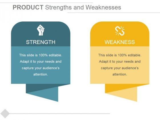 Product Strengths And Weaknesses Ppt PowerPoint Presentation Infographic Template Portrait