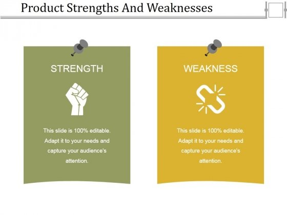 Product Strengths And Weaknesses Ppt PowerPoint Presentation Infographic Template Themes