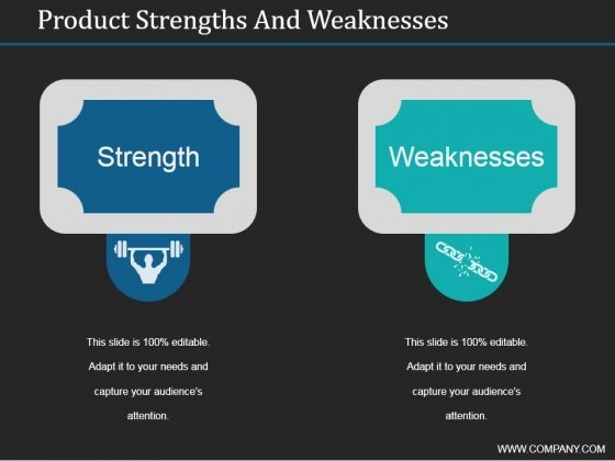 Product Strengths And Weaknesses Ppt PowerPoint Presentation Inspiration Graphics Download