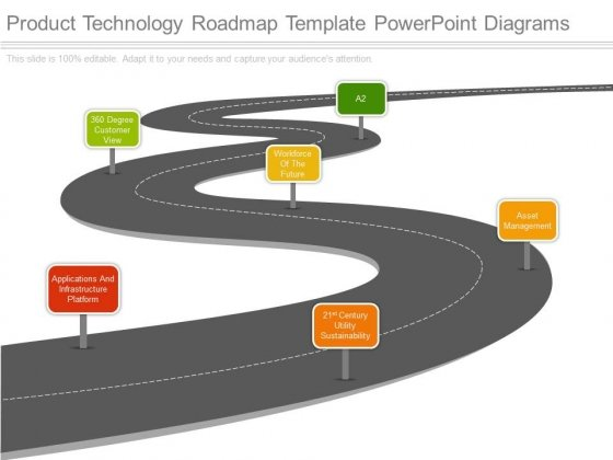 Product Technology Roadmap Template Powerpoint Diagrams  Powerpoint